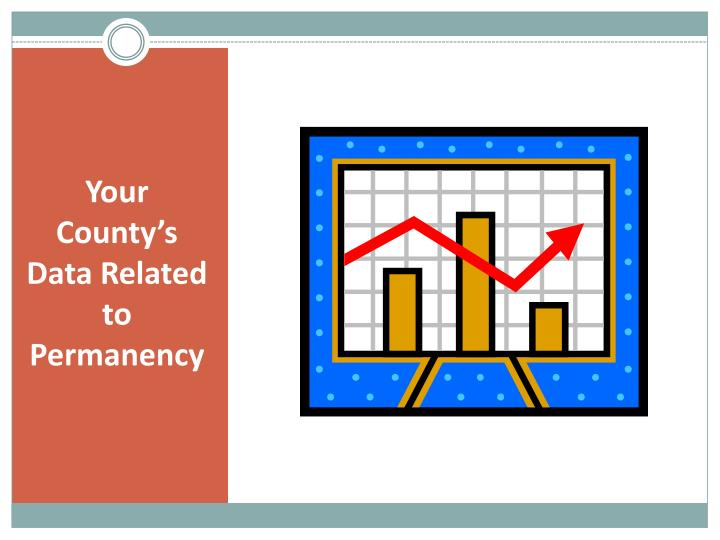 Your County's Data Related to Permanency