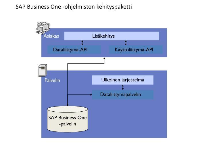 Dataliittymä-API