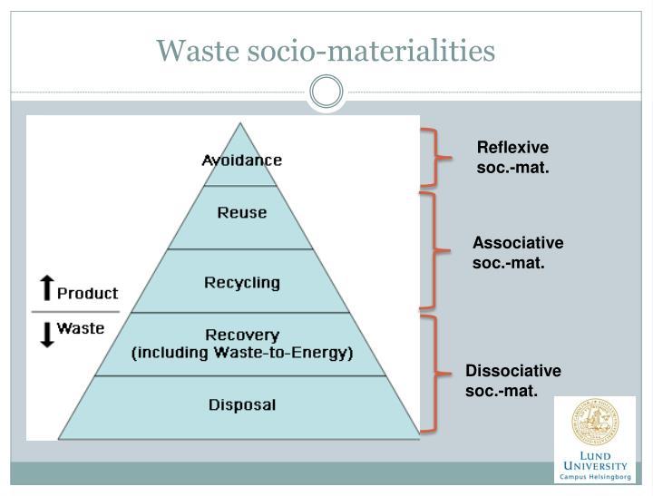 Waste socio-