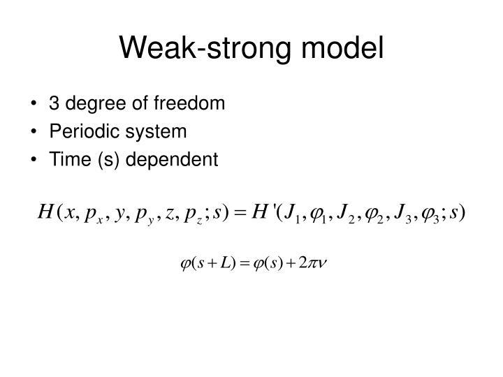 Weak-strong model