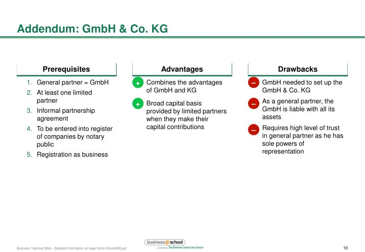 Addendum: GmbH & Co. KG