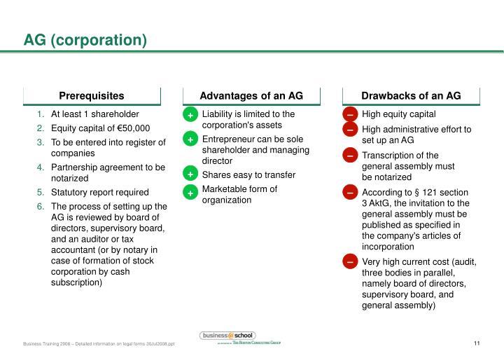AG (corporation)