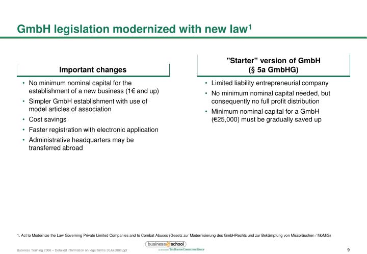 GmbH legislation modernized with new law