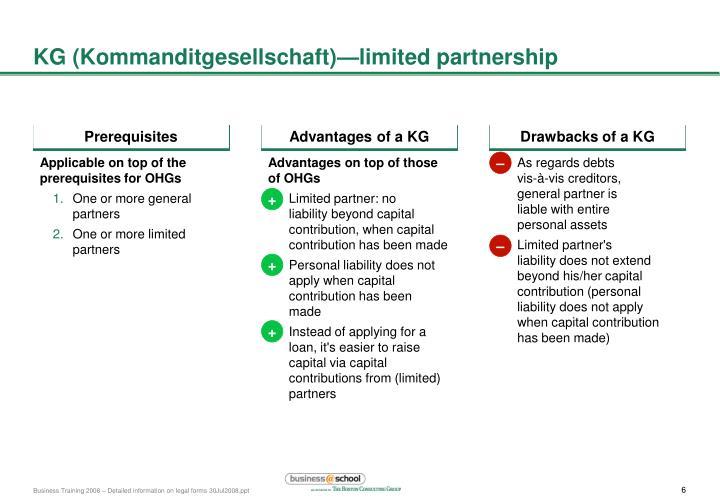 KG (Kommanditgesellschaft)—limited partnership
