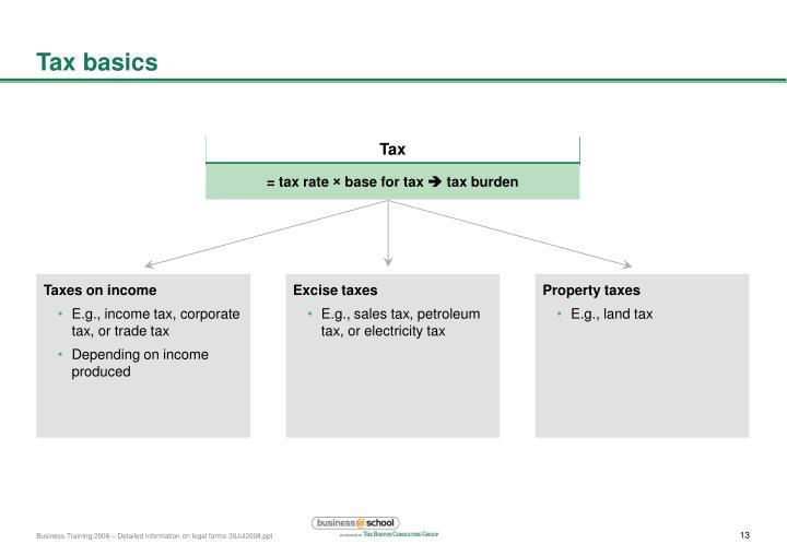 Tax basics