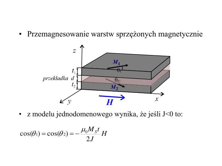 Przemagnesowanie warstw sprzężonych magnetycznie
