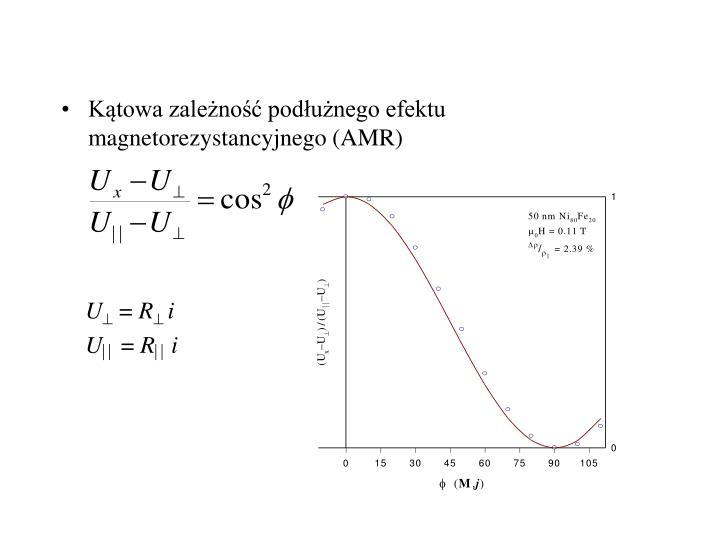 Kątowa zależność podłużnego efektu magnetorezystancyjnego (AMR)