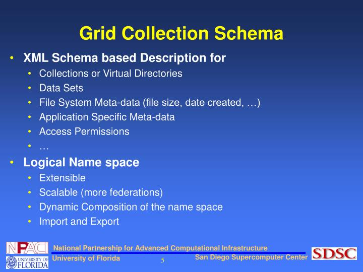 Grid Collection Schema