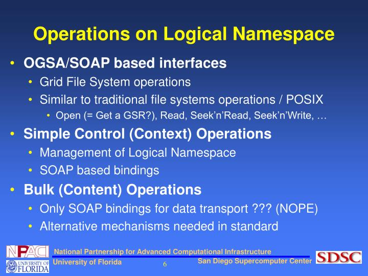 Operations on Logical Namespace