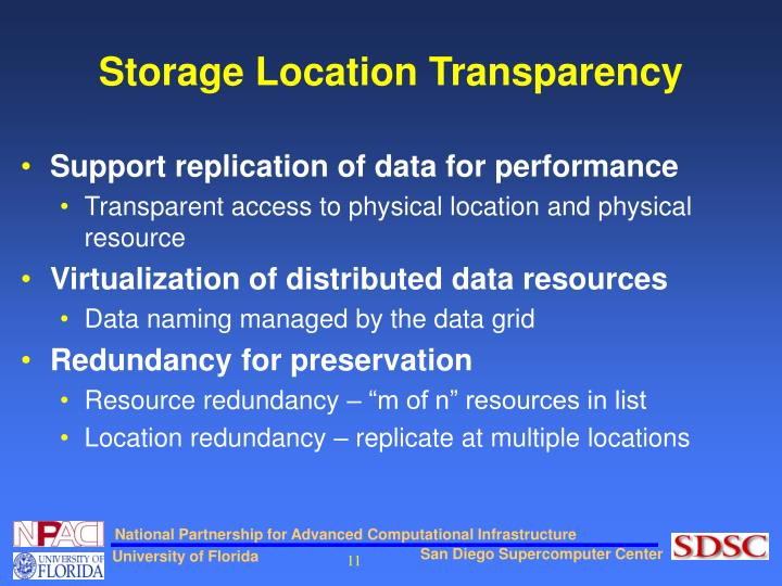 Storage Location Transparency