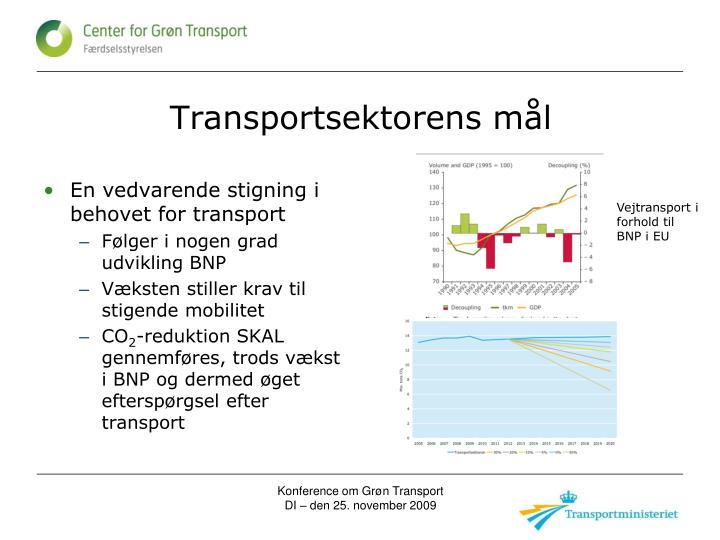 Transportsektorens mål