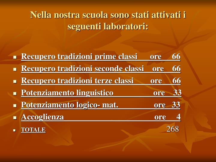 Nella nostra scuola sono stati attivati i seguenti laboratori: