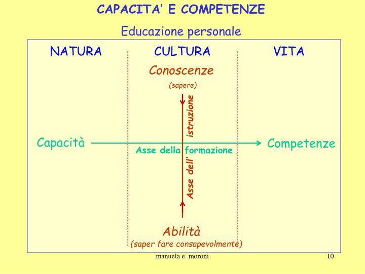 CAPACITA' E COMPETENZE