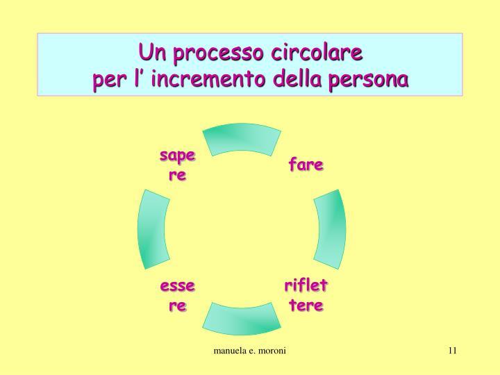 Un processo circolare