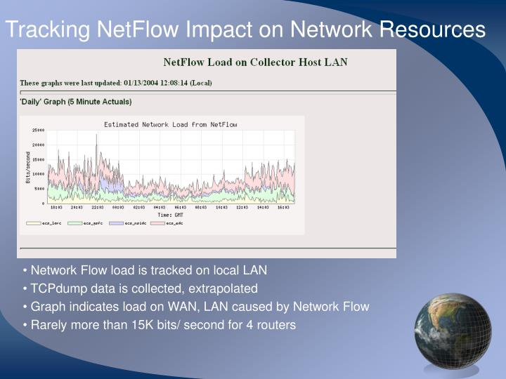 Tracking NetFlow Impact on Network Resources