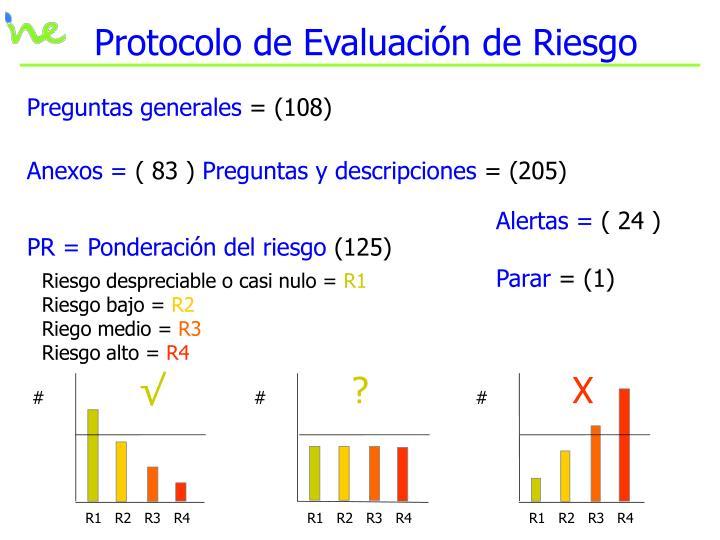 Protocolo de Evaluación de Riesgo