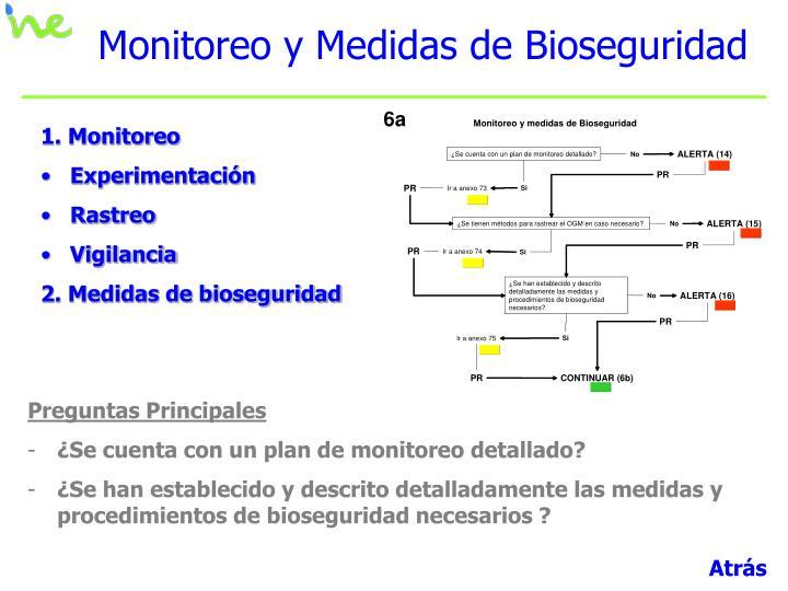 Monitoreo y Medidas de Bioseguridad