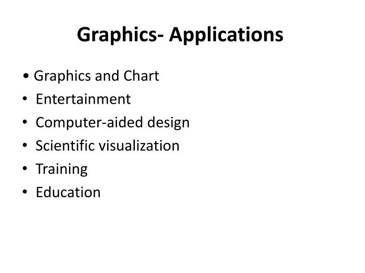 Graphics- Applications