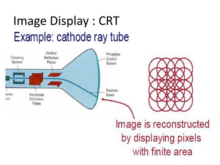 Image Display : CRT