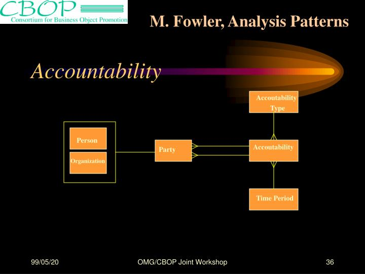 M. Fowler, Analysis Patterns