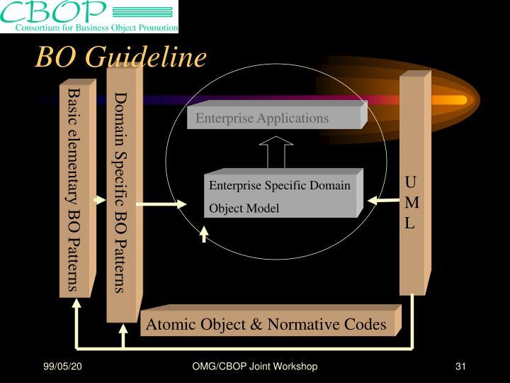 BO Guideline