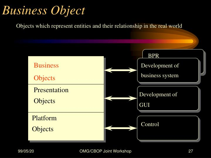 Business Object