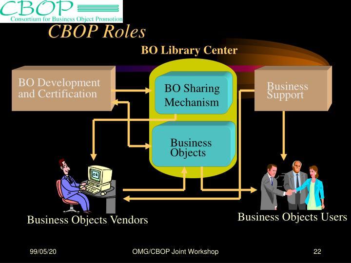 CBOP Roles