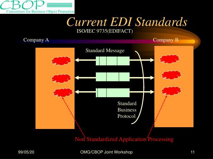 Current EDI Standards