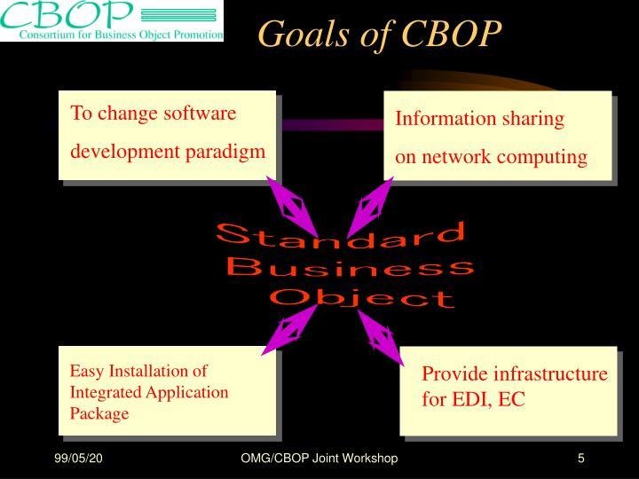 Goals of CBOP