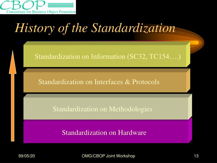History of the Standardization