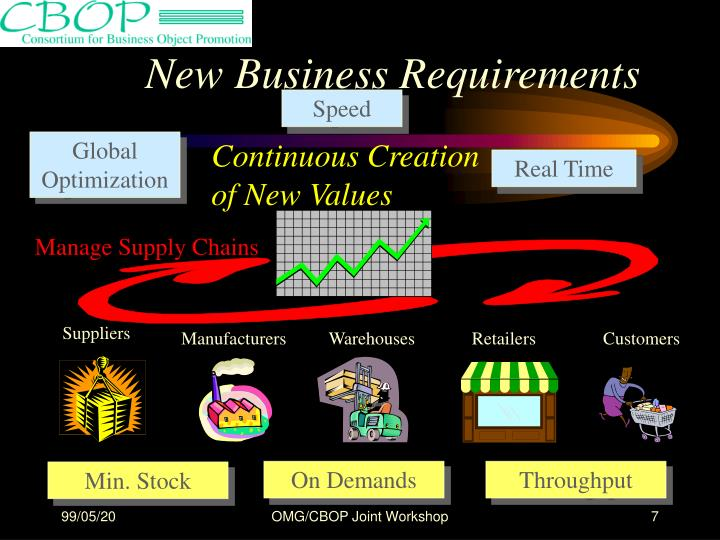 New Business Requirements