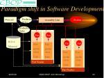 paradigm shift in software development
