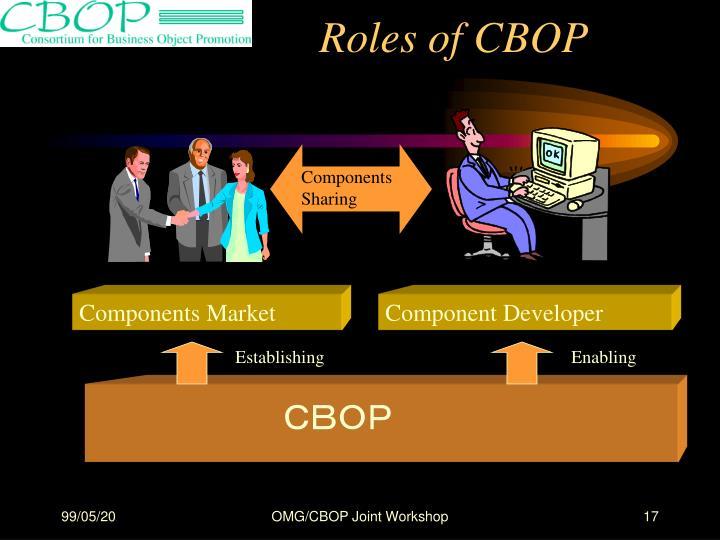 Roles of CBOP