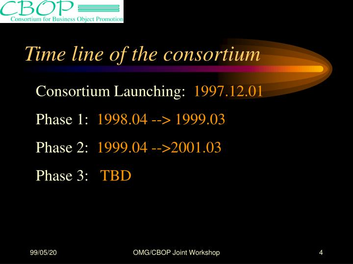 Time line of the consortium