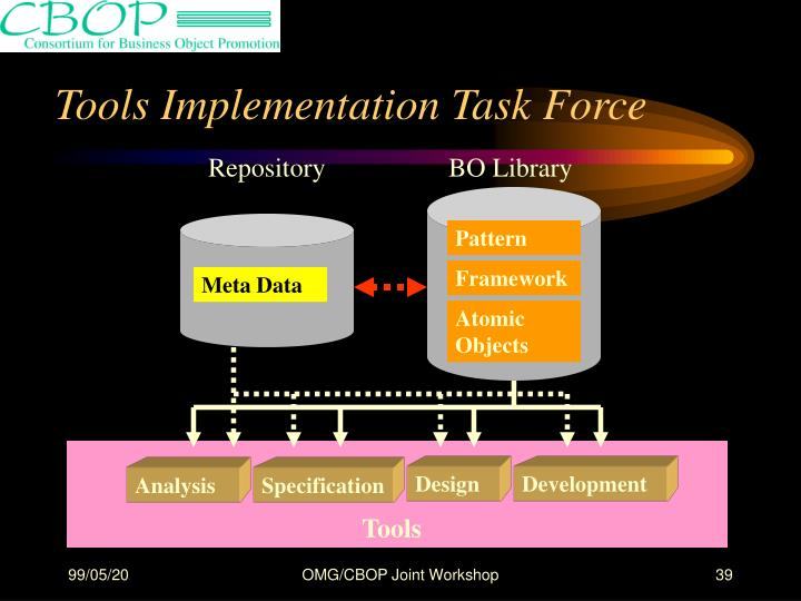 Tools Implementation Task Force