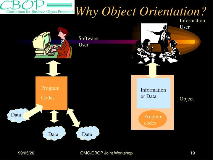 Why Object Orientation?