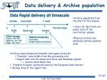 data delivery archive population