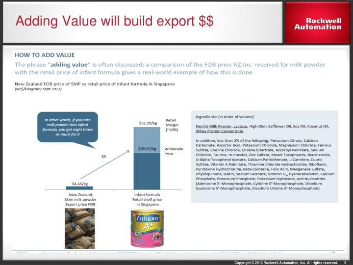 Adding Value will build export $$