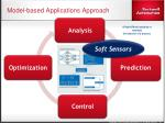model based applications approach