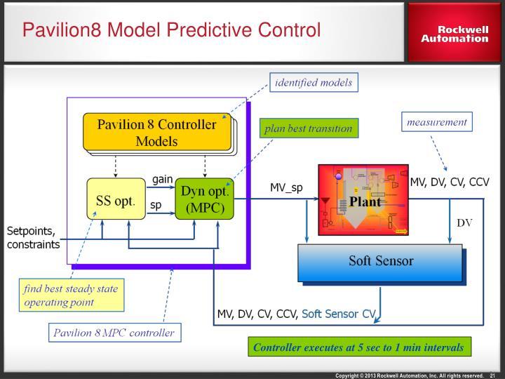 Pavilion8 Model Predictive Control