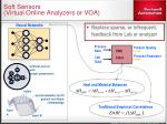 soft sensors virtual online analyzers or voa