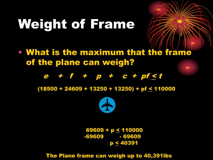 Weight of Frame