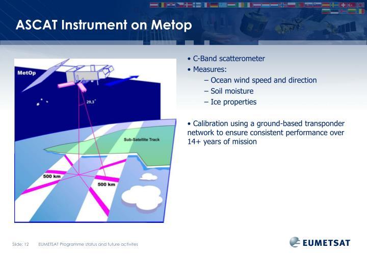 ASCAT Instrument on Metop