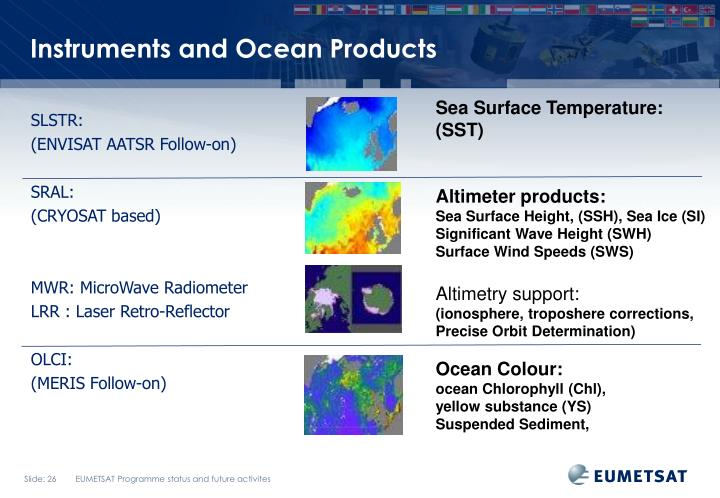 Instruments and Ocean Products