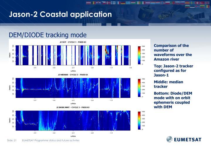 Jason-2 Coastal application