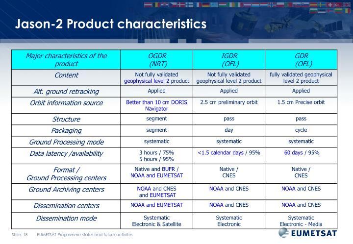 Jason-2 Product characteristics