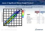 jason 2 significant wave height product