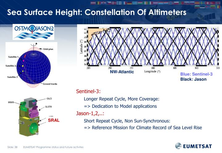 Sea Surface Height: Constellation Of Altimeters