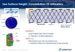 sea surface height constellation of altimeters