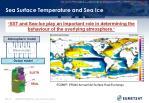 sea surface temperature and sea ice